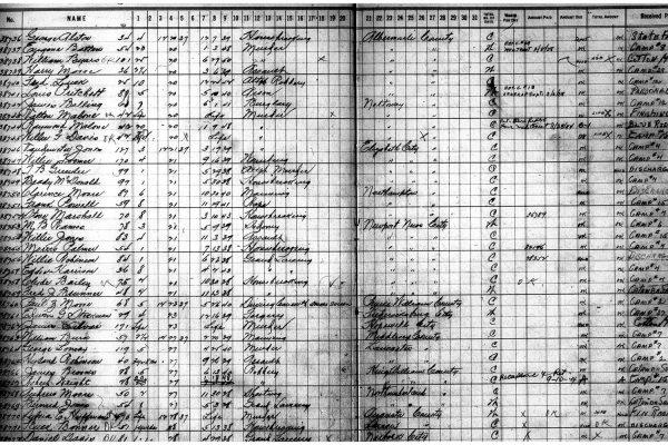 Sylvia Huffman Prisoner Register