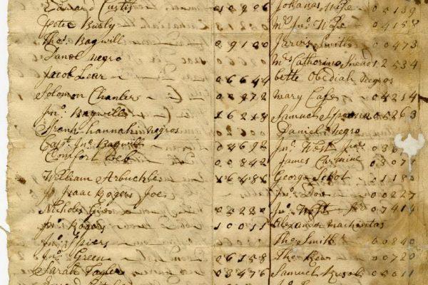 Accomack County Census pg 2