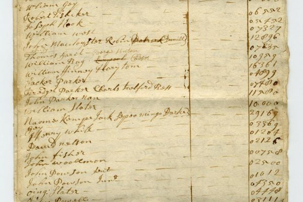 Accomack County Census of Tobacco