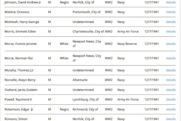 Pearl Harbor Casualties from Virginia (Part 2 of 3)