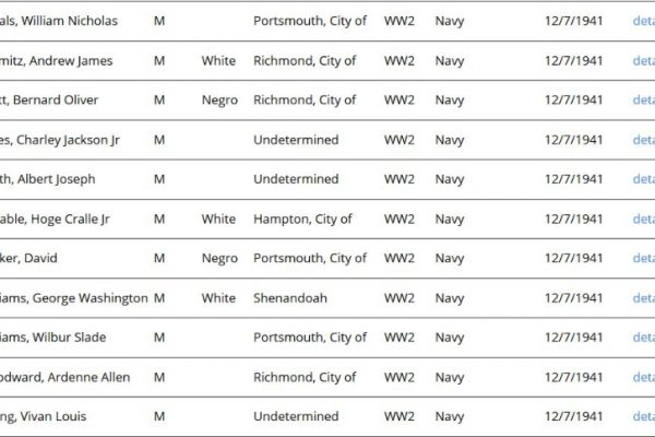 Pearl Harbor Casualties from Virginia (Part 3 of 3)