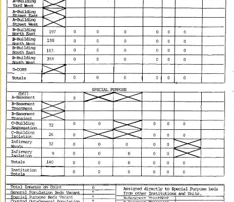 Virginia State Penitentiary Population Report for 14 December 1990, 10:30 AM