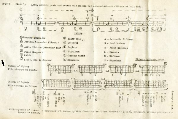 """""""Plate 1: Line, showing posts and routes of officers and noncommissioned officers at roll call"""""""