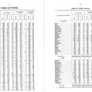 votes-cast-1945-table