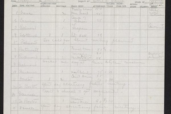 Eudora Ramsay's May 1917 report for the National American Woman Suffrage Association documents everywhere she spoke, how many meetings she held, and how many people attended. Equal Suffrage League of Virginia Records, Acc. 22002, Library of Virginia.